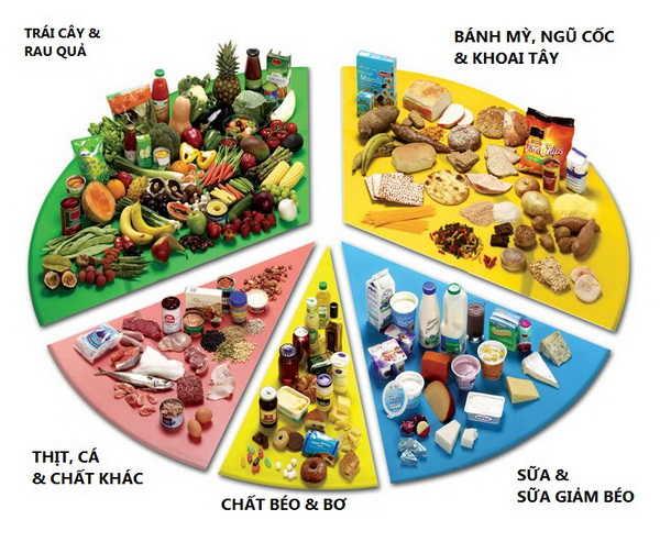 chế độ ăn cho người bệnh tiểu đường tuýp 2