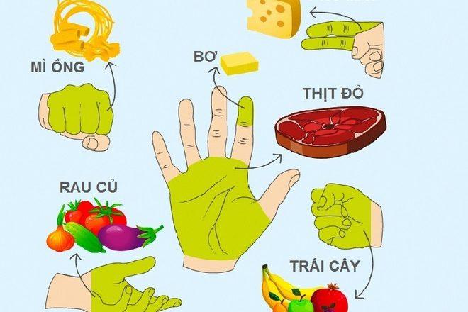 Nguyên tắc đo khẩu phần ăn theo bàn tay