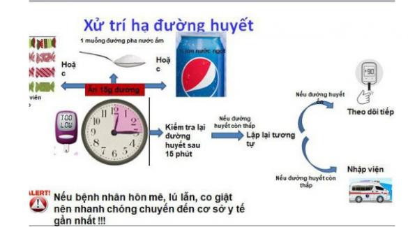 Cách xử lý hạ đường huyết