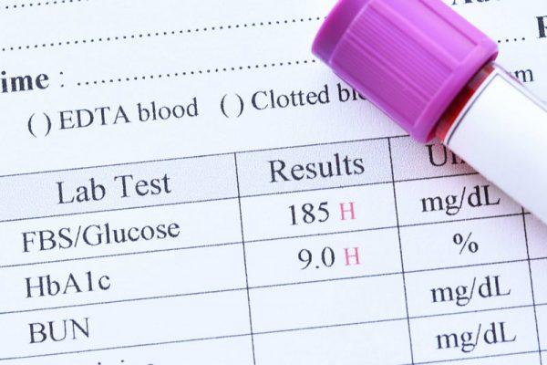 kiểm tra chỉ số Glucose trong cơ thể