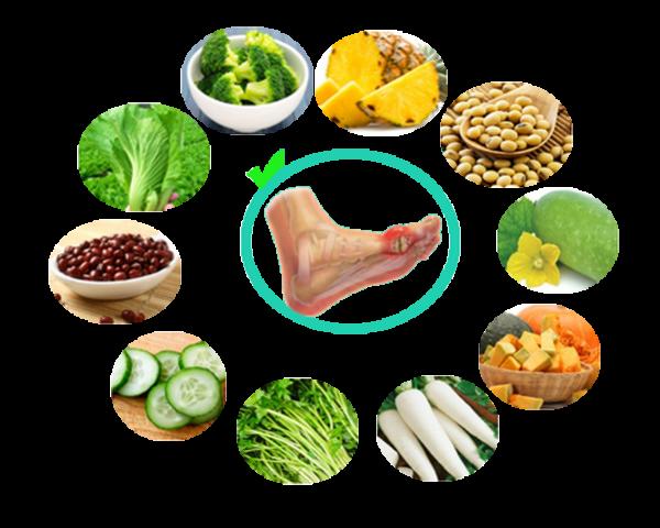 Tại sao người bị gout và tiểu đường cần chú ý đến chế độ ăn?