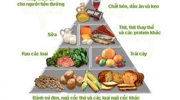 Tháp dinh dưỡng cho người tiểu đường
